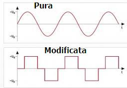 sinusoida pura vs modificata.jpg